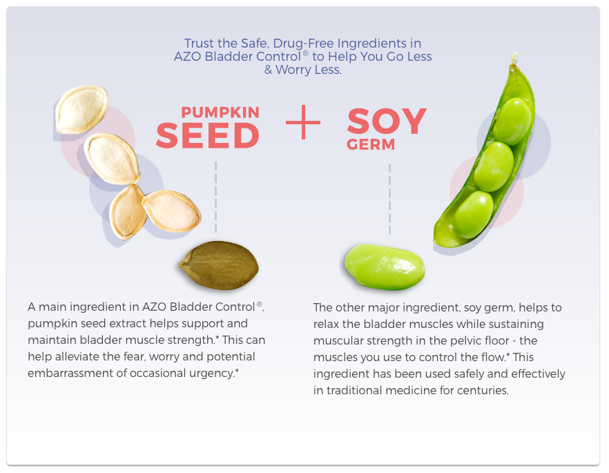 Learn how AZO Bladder Control® combines naturally sourced pumpkin seed extract and soy germ extract to help you go less and worry less.*